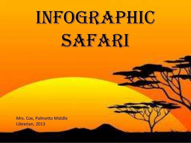 Infographic safari