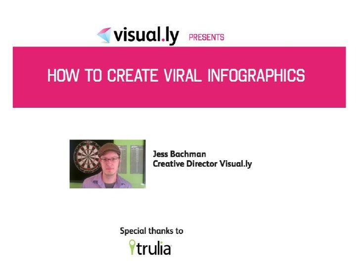 Infographics and Virality