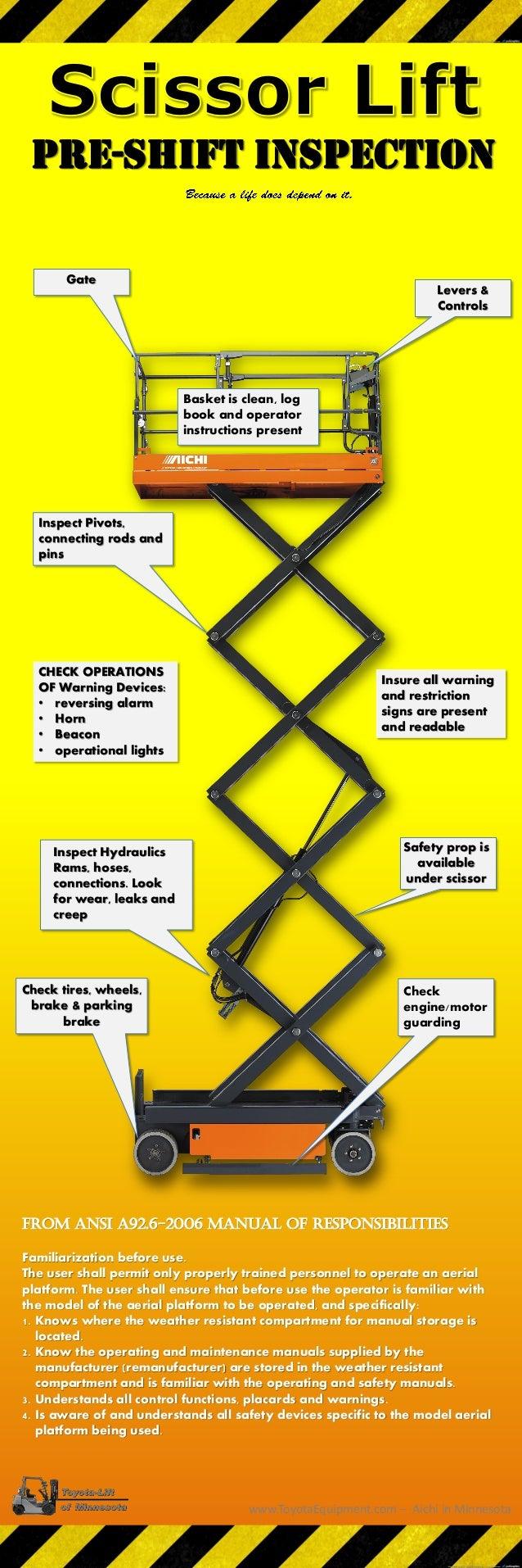 Scissor Lift Pre Shift Inspection