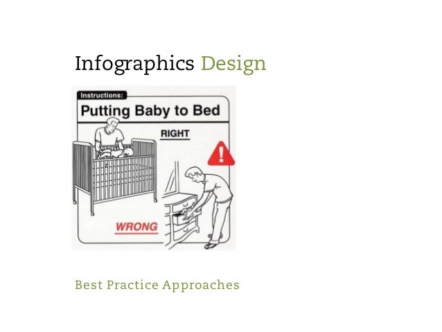 Infographics DesignBest Practice Approaches