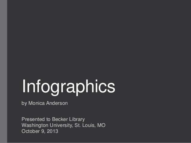 Infographics by Monica Anderson Presented to Becker Library Washington University, St. Louis, MO October 9, 2013