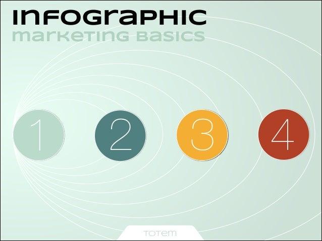 Infographics Intro