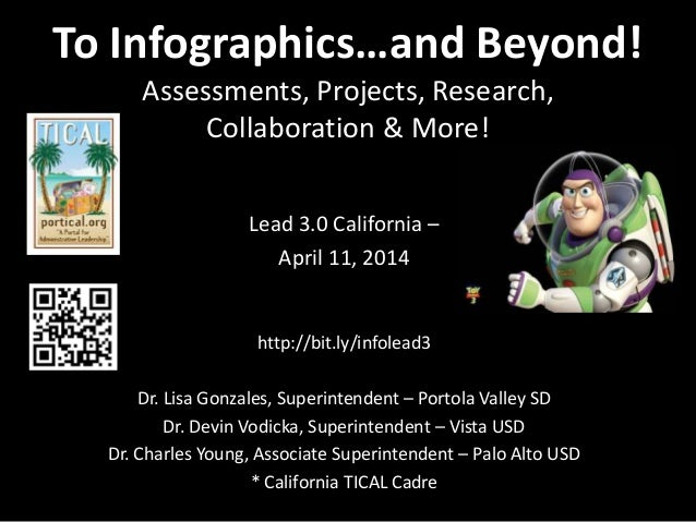 To Infographics…and Beyond! Assessments, Projects, Research, Collaboration & More! Lead 3.0 California – April 11, 2014 ht...