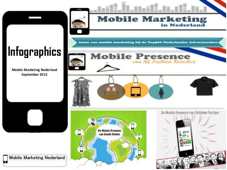 Infographics mobile marketing nederland