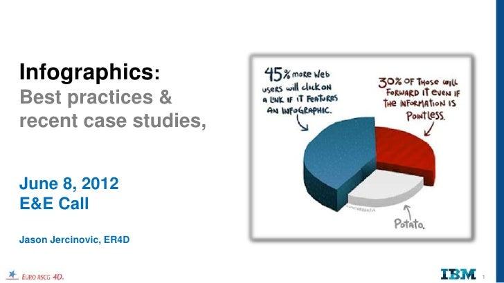 Infographics:Best practices &recent case studies,June 8, 2012E&E CallJason Jercinovic, ER4D                         1