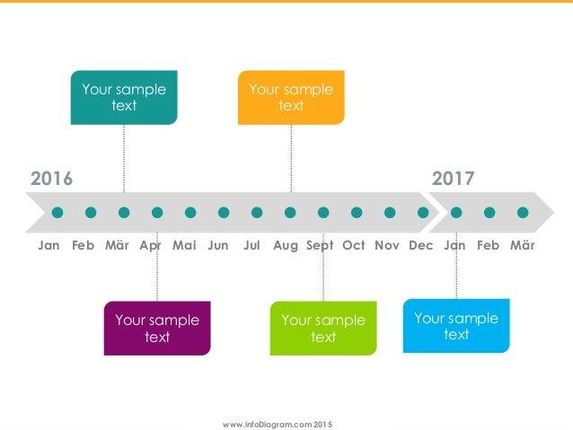 infographics shapes timelines ppt flow diagrams   infodiagram   jan feb mar