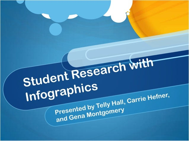 Why Infographics instead of a Paper Focus on the process of research Integrate Technology into a research unit