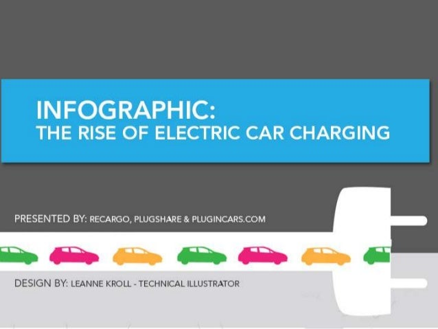 Infographic: The Rise of Electric Car Charging