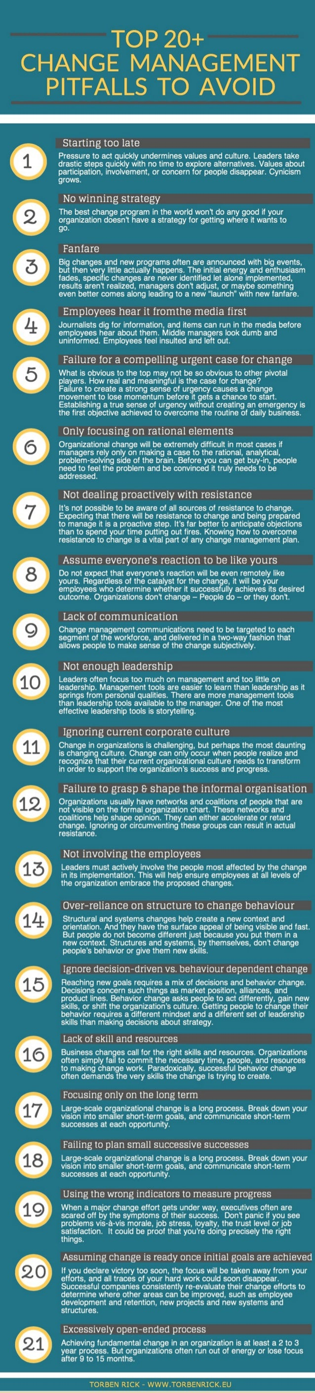 Infographic: Top 20 organisational change management pitfalls to avoid