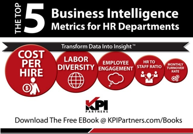 The Top 5 Business Intelligence Metrics For HR Departments