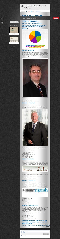 Top 5 Real Estate Attorney in Miami South Florida