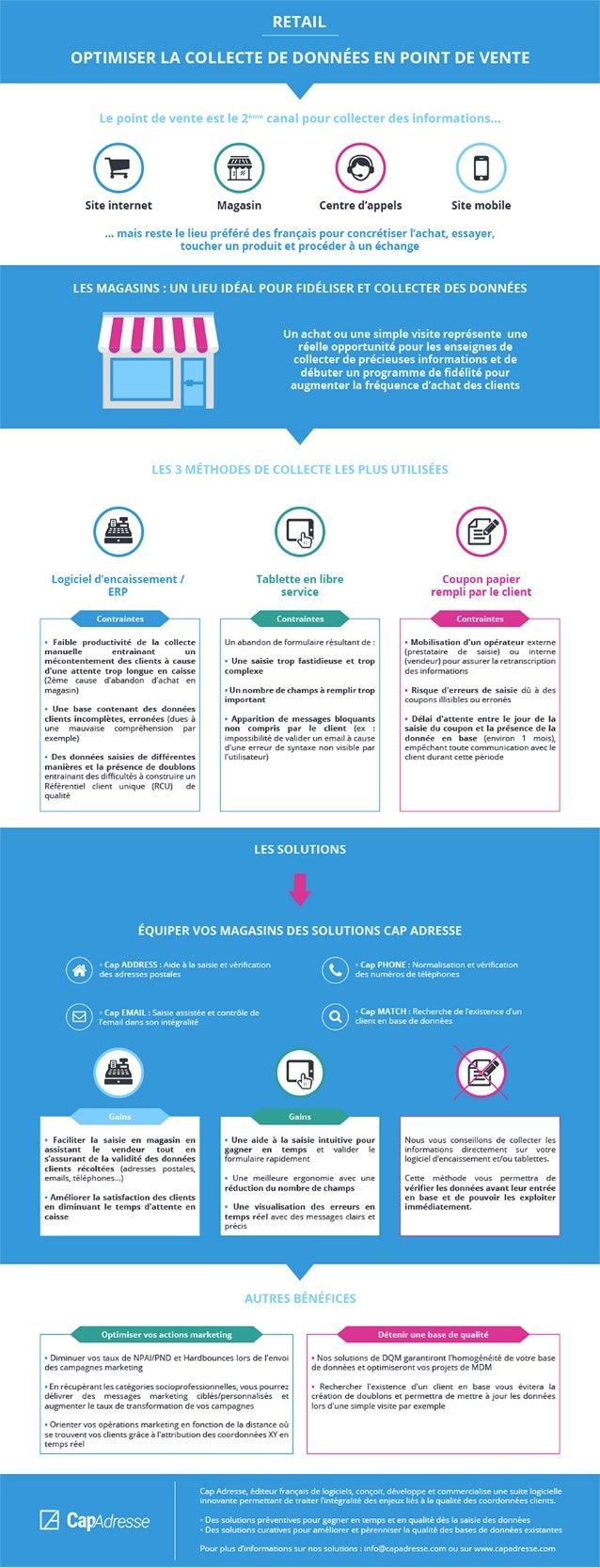 Infographie : Optimiser la collecte de données en point de vente