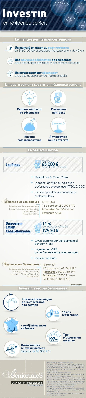 Infographie Investir en residence seniors