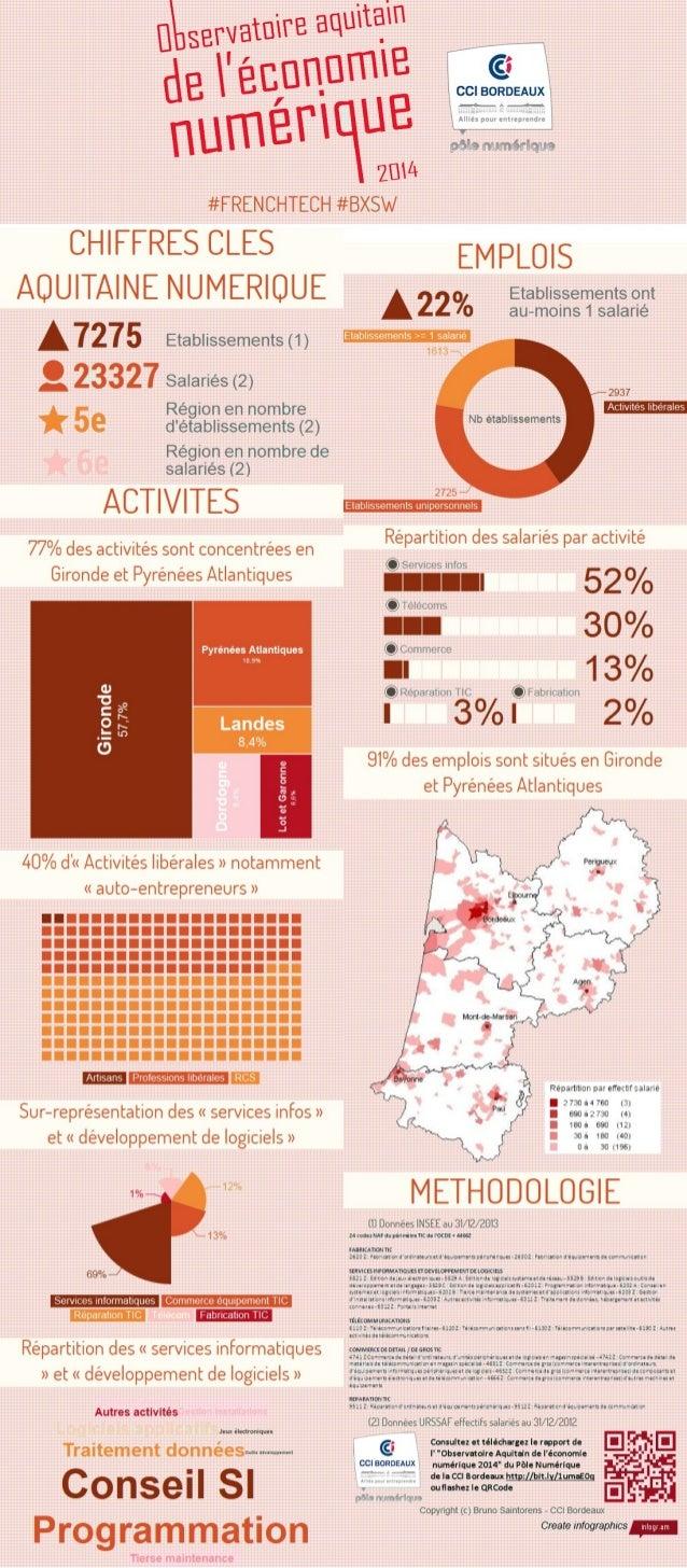 Infographie chiffres clés Observatoire Aquitain Economie Numérique 2014 FrenchTech Bordeaux