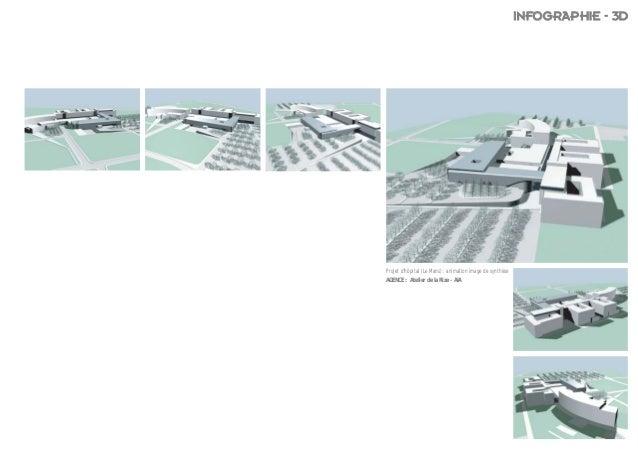 INFOGRAPHIE - 3DProjet dhôpital (Le Mans) : animation image de synthèseAGENCE : Atelier de la Rize - AIA