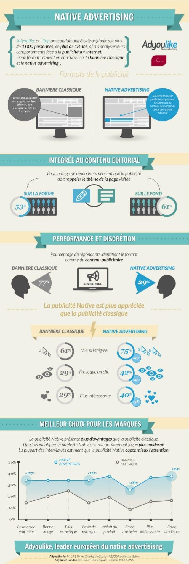 Infographie : la bannière publicitaire classique contre le Native Advertising