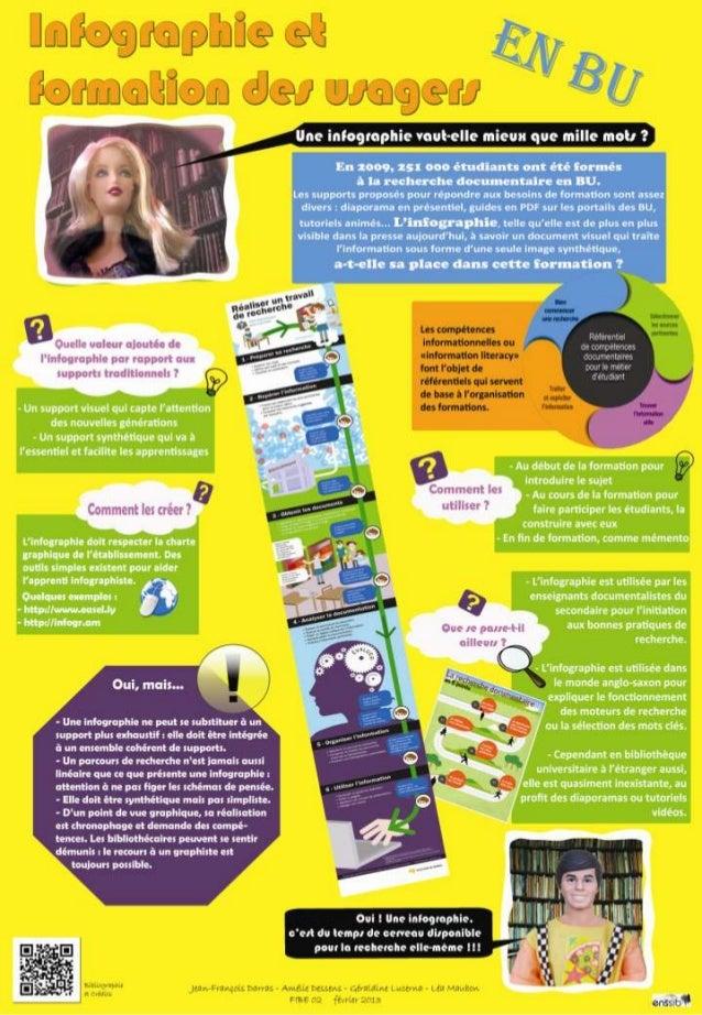 Infographie et formation en bibliothèque