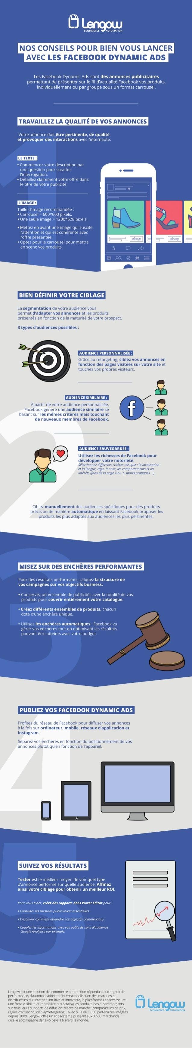 [Infographie] Nos conseils pour bien vous lancer avec les Facebook Dynamic Ads