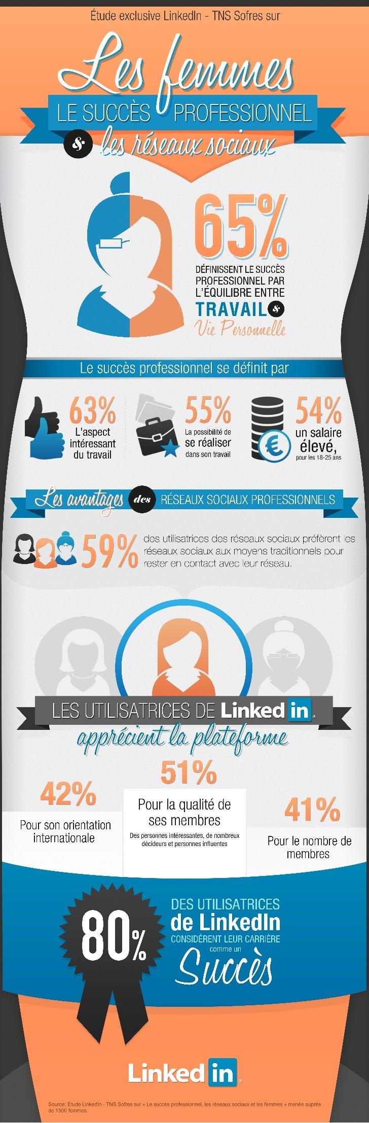 Infographie femmes et réseaux professionels