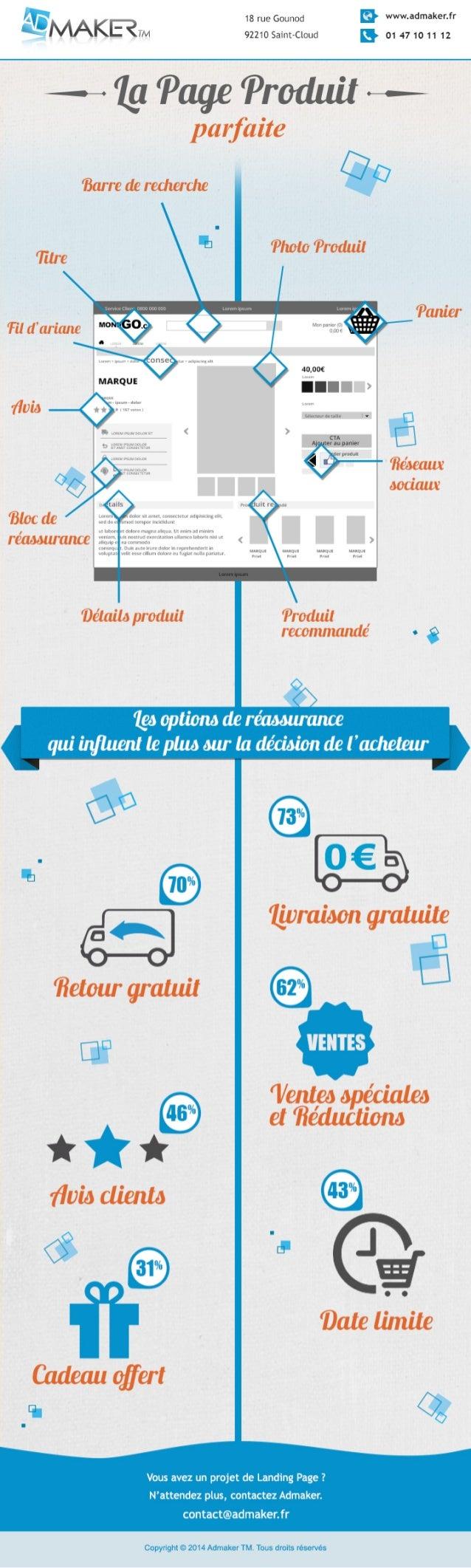 Améliorez l'ergonomie de votre page produit - Boostez votre taux de transformation et votre panier moyen