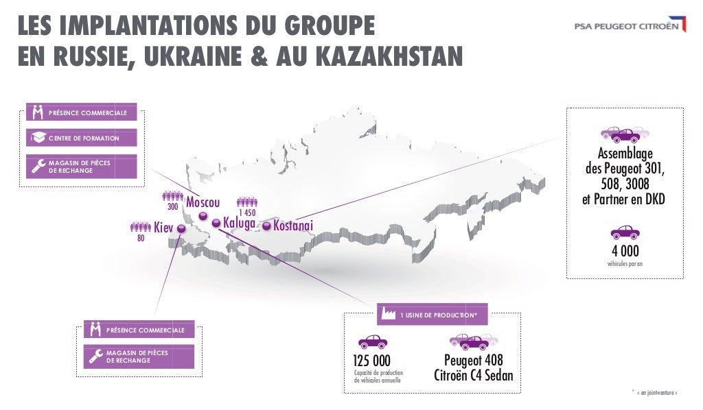 [INFORMATION] Eurasie - Les news Implantations-du-groupe-psa-peugeot-citron-en-russie-ukraine-et-kazakhstan-1-1024