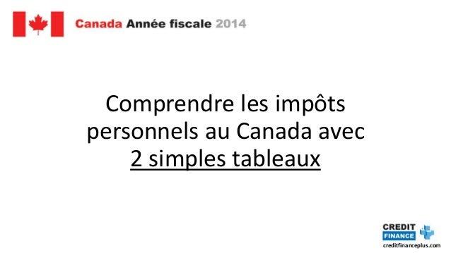 Comprendre les impôts personnels au Canada avec 2 simples tableaux creditfinanceplus.com