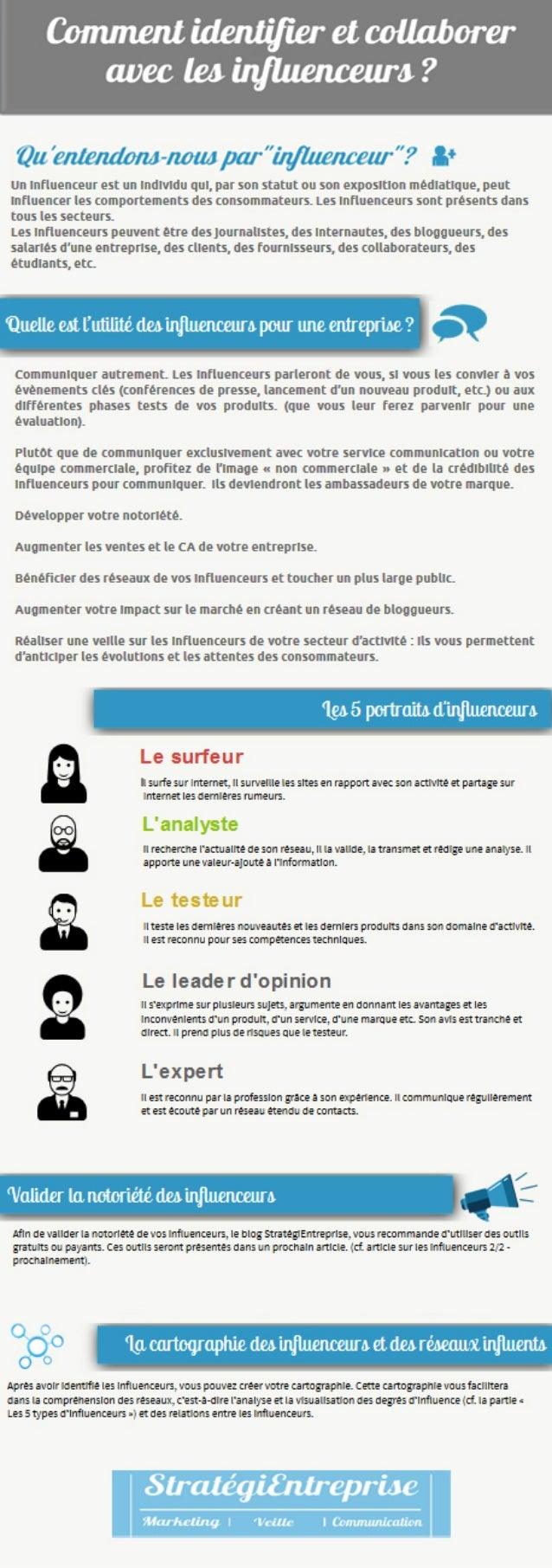 Infographie sur les influenceurs - Blog stratégientreprise