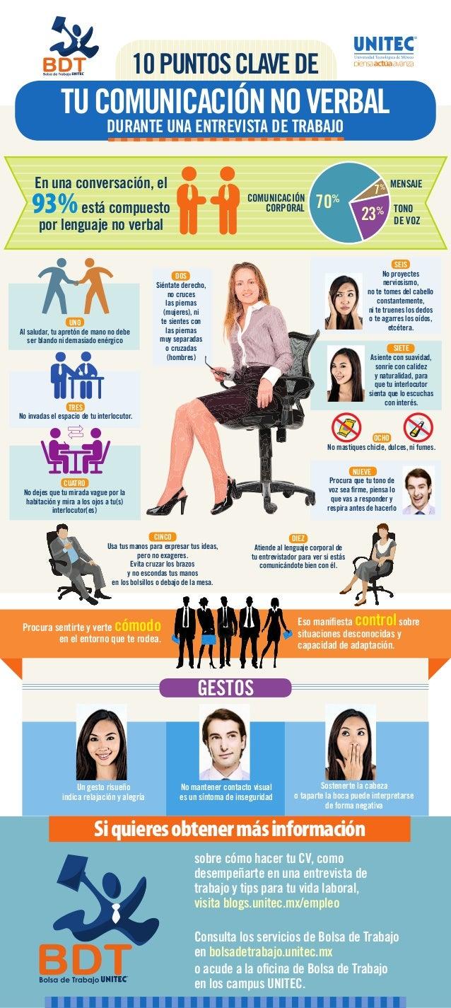 10 PUNTOS CLAVE DE  TU COMUNICACIÓN NO VERBAL DURANTE UNA ENTREVISTA DE TRABAJO  En una conversación, el  93% está compues...