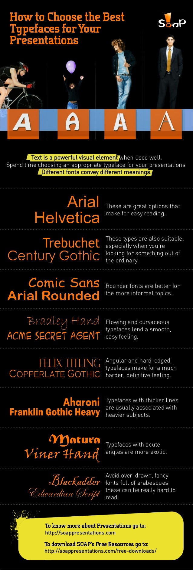 How to Choose the Best Typefaces for Your Presentations