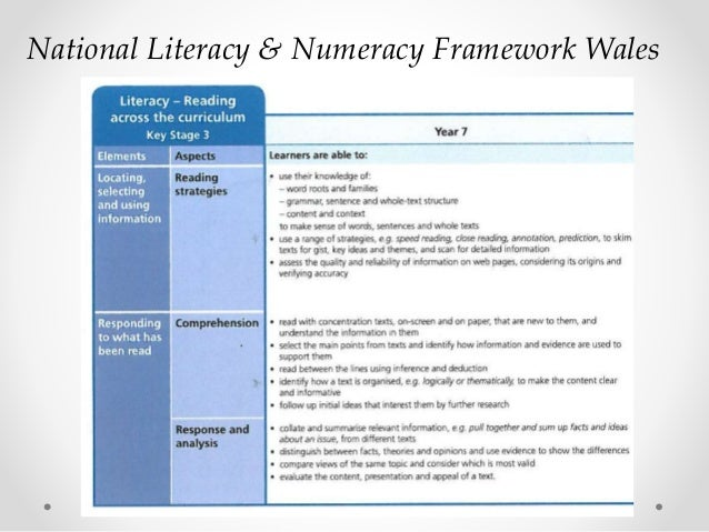 national partnership on literacy and numeracy The audit objective was to assess the effectiveness of deewr's administration of  the national partnership agreement on literacy and.