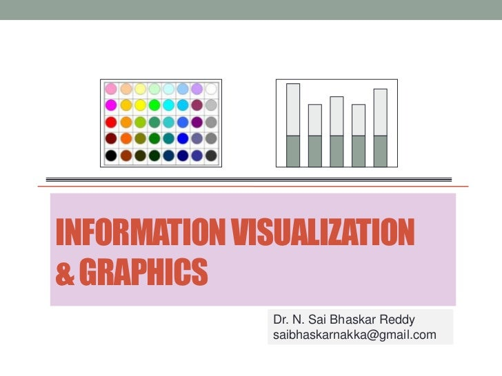 INFORMATION VISUALIZATION& GRAPHICS               Dr. N. Sai Bhaskar Reddy               saibhaskarnakka@gmail.com