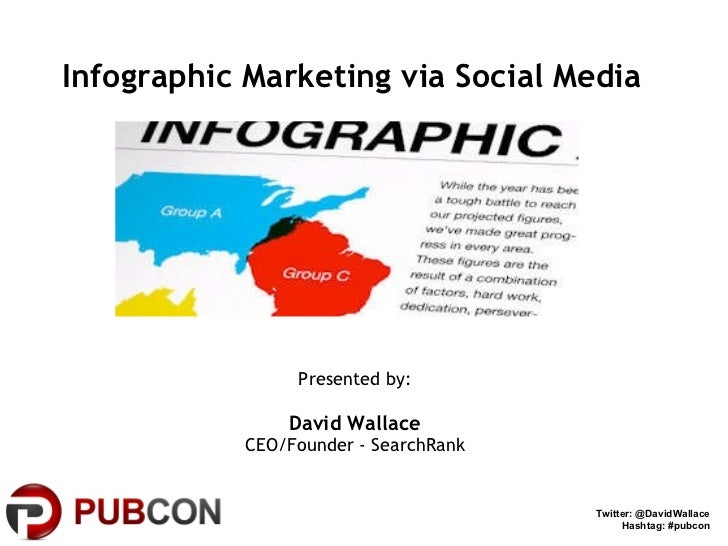 Infographic Marketing via Social Media Presented by: David Wallace CEO/Founder - SearchRank Twitter: @DavidWallace Hashtag...