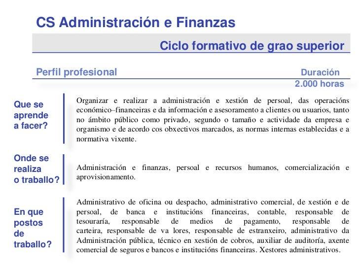 Información ciclo superior de administración e finanzas