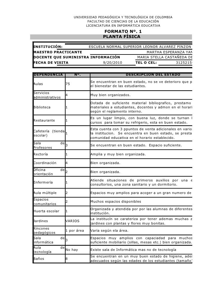 UNIVERSIDAD PEDAGÓGICA Y TECNOLÓGICA DE COLOMBIA                                   FACULTAD DE CIENCIAS DE LA EDUCACIÓN   ...