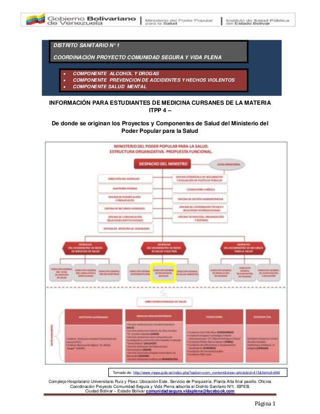 DISTRITO SANITARIO N° 1  COORDINACIÓN PROYECTO COMUNIDAD SEGURA Y VIDA PLENA             COMPONENTE ALCOHOL Y DROGAS      ...