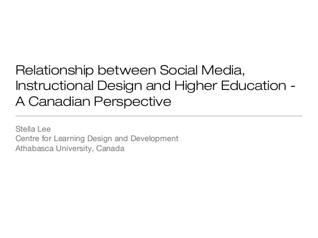 Relationship between Social Media, Instructional Design and Higher Education A Canadian Perspective Stella Lee Centre for ...