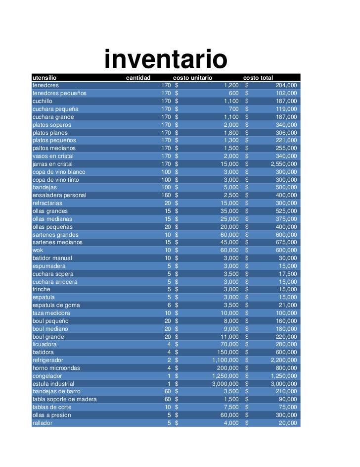 utensilio                          inventario                           cantidad         costo unitario          costo tot...