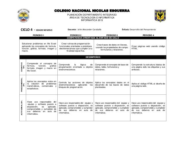 COLEGIO NACIONAL NICOLAS ESGUERRA PLANEACIÓN DEPARTAMENTO INTEGRADO ÁREA DE TECNOLOGÍA E INFORMÁTICA INFORMATICA 2013  CIC...