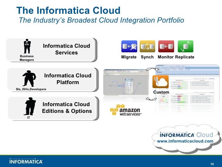 Informatica Cloud Overview. Income Calculator California No Limit Auto. How To Get Rid Of Chest Pain N U R S I N G. Wire Partitions & Security Cages. Free Software To Monitor Network Traffic. List Of Enterprise Content Management Systems. Cual Es La Mejor Cerveza Del Mundo. Falsely Accused Of Sexual Assault. Best Telephone And Internet Deals