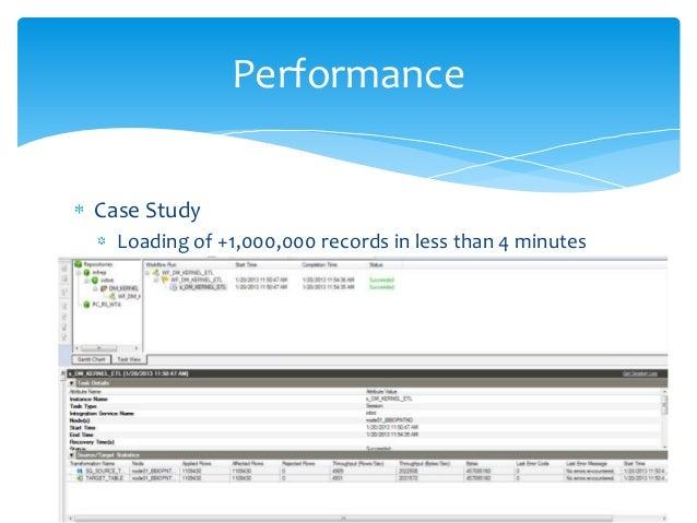 Informatica Analyst DQ Scorecard