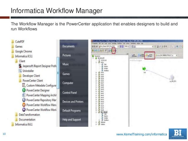 Informatica power center 9 x developer admin basics for Informatica 9 5 architecture