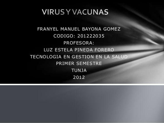 FRANYEL MANUEL BAYONA GOMEZ       CODIGO: 201222035           PROFESORA:    LUZ ESTELA PINEDA FOREROTECNOLOGIA EN GESTION ...