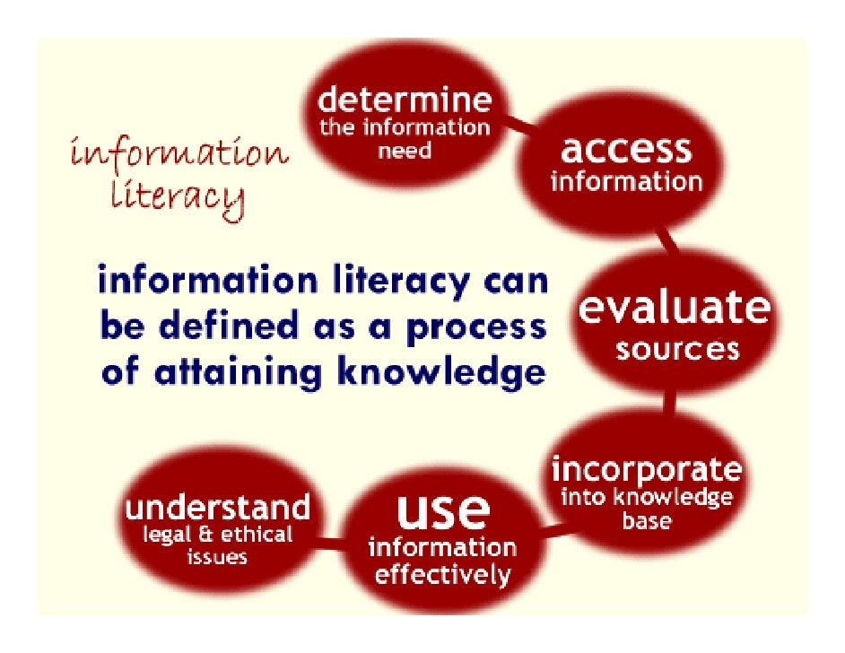 critical thinking information literacy 6 student centered, inquiry based, problem solving, and critical thinking proactive learning environment with the help of information literacy skills, will develop deep.