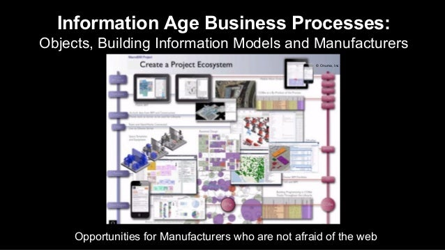 Information Age Business Processes: Objects, Building Information Models and Manufacturers Opportunities for Manufacturers...