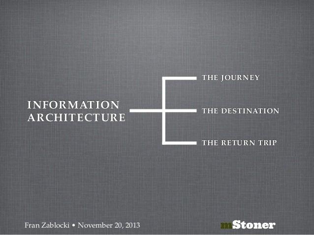 INFORMATION ARCHITECTURE THE JOURNEY THE DESTINATION THE RETURN TRIP Fran Zablocki • November 20, 2013 mStoner