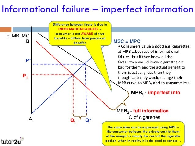 value of imperfect information Concept: imperfect information imperfect information is a situation in which the parties to a transaction have different information, as when the seller of a used car has more information about its quality than the buyer.