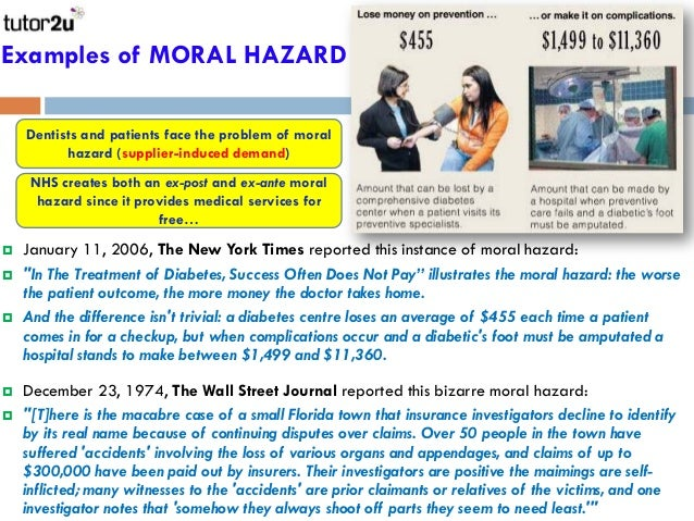 Moral Hazard Car Insurance Example