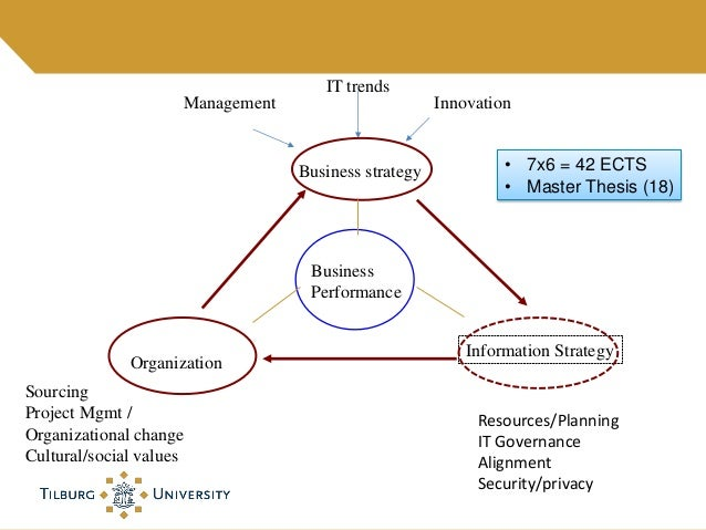 master thesis strategic management A thesis can be viewed as a mini-dissertation in that both require original research, intense writing under the mentoring of a faculty member, a rigid schedule, and a defense.