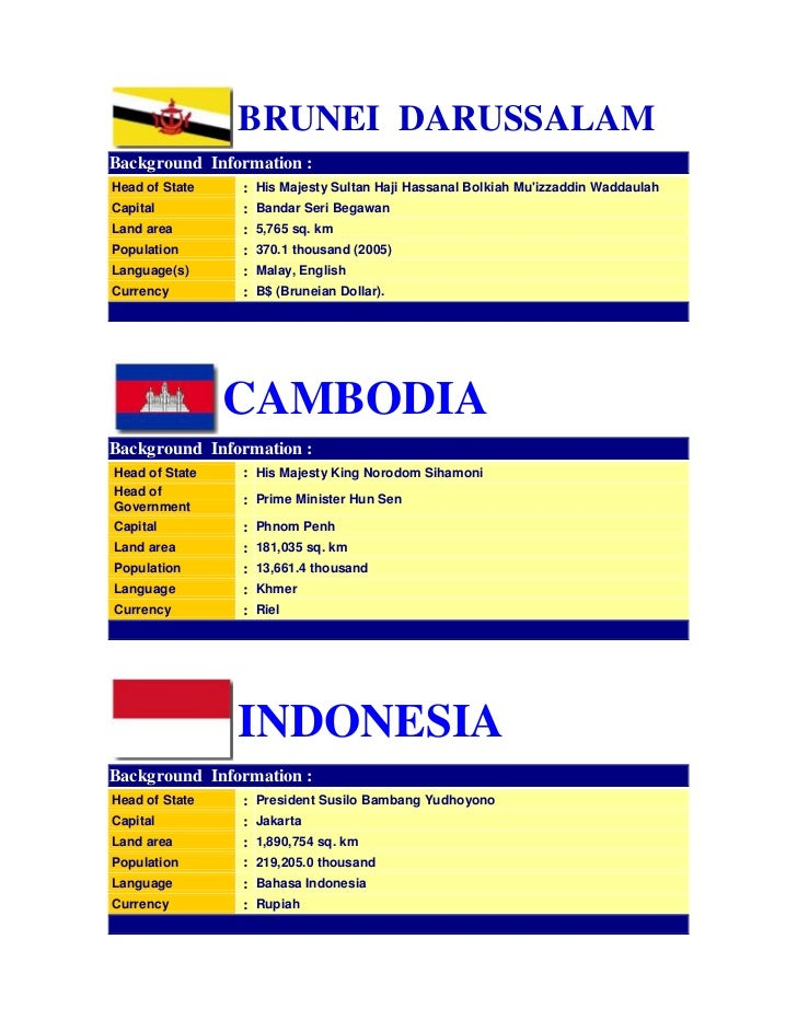 BRUNEI DARUSSALAMBackground Information :Head of State   :   His Majesty Sultan Haji Hassanal Bolkiah Muizzaddin Waddaulah...