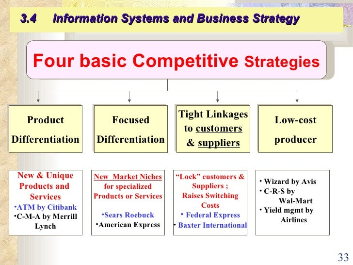 information system and management strategy of